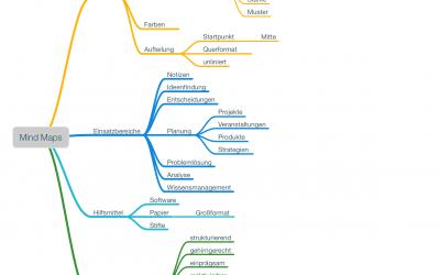 Mind Mapping: Anwendung, Tipps und Tricks